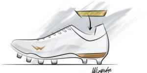 Chaussures de sport Comment Wizwedge poursuit sa route sur le marché de la chaussure de sport