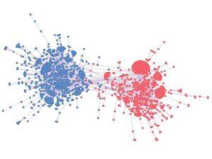 Maillot de bain Dapper Algorithm Bursts Social Networks' «Filter Bubbles»