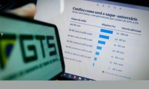 Maillot de bain Perde direitos de trabalho quem aderir ao saque aniversário FGTS?