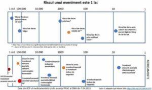 Maillot de bain Calcul probabilistic: mai degrabă mori lovit de fulger decât în urma imunizării cu vaccinul AstraZeneca (Adevărul)