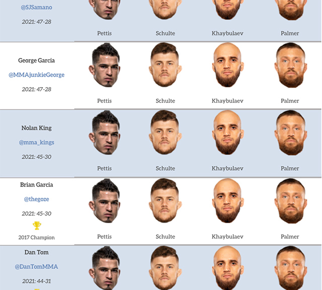 Maillot de bain PFL 2021, Week 1 predictions: Who are our three unanimous picks on the key card?