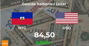 Maillot de bain Dólar hoy en Haití: cotización del gourde al dólar estadounidense del 29 de abril. USD HTG