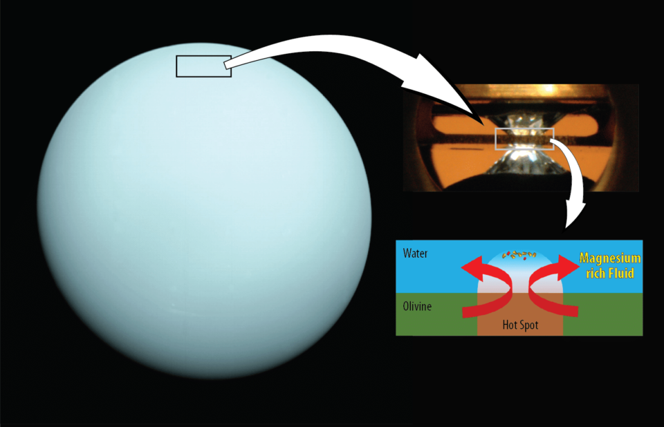 Maillot de bain Sign offers detailed insights into the chemistry of deep water layers on Neptune and Uranus