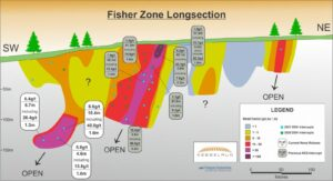 Maillot de bain Kesselrun Discovers 2d Excessive-Grade Shoot with Visible Gold on the Fisher Zone