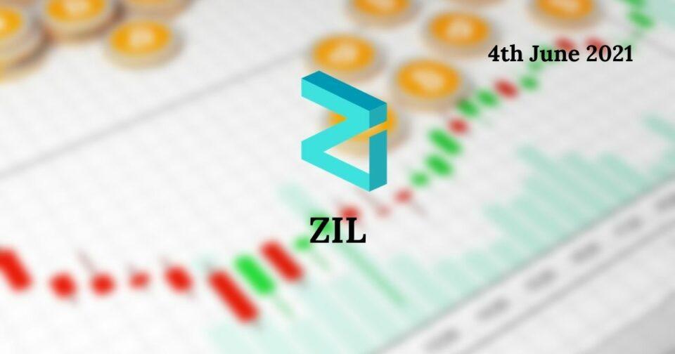 Maillot de bain ZIL Value Prediction