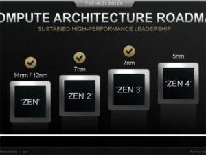 Maillot de bain AMD Zen4 CPU와 RDNA3 VGA의 2022년 출시 계획 순항중